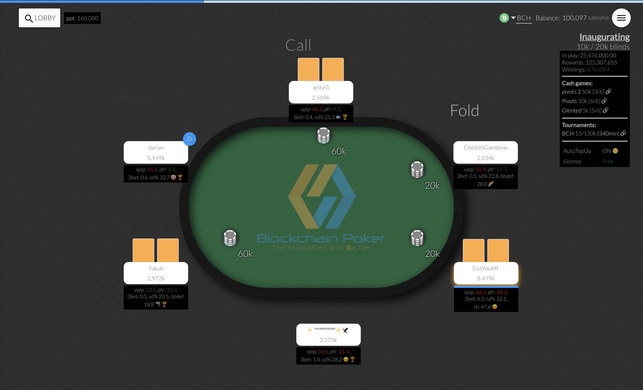 blockchain poker hud